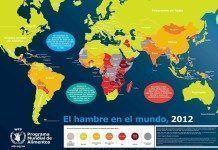 mapa hambre en el mundo