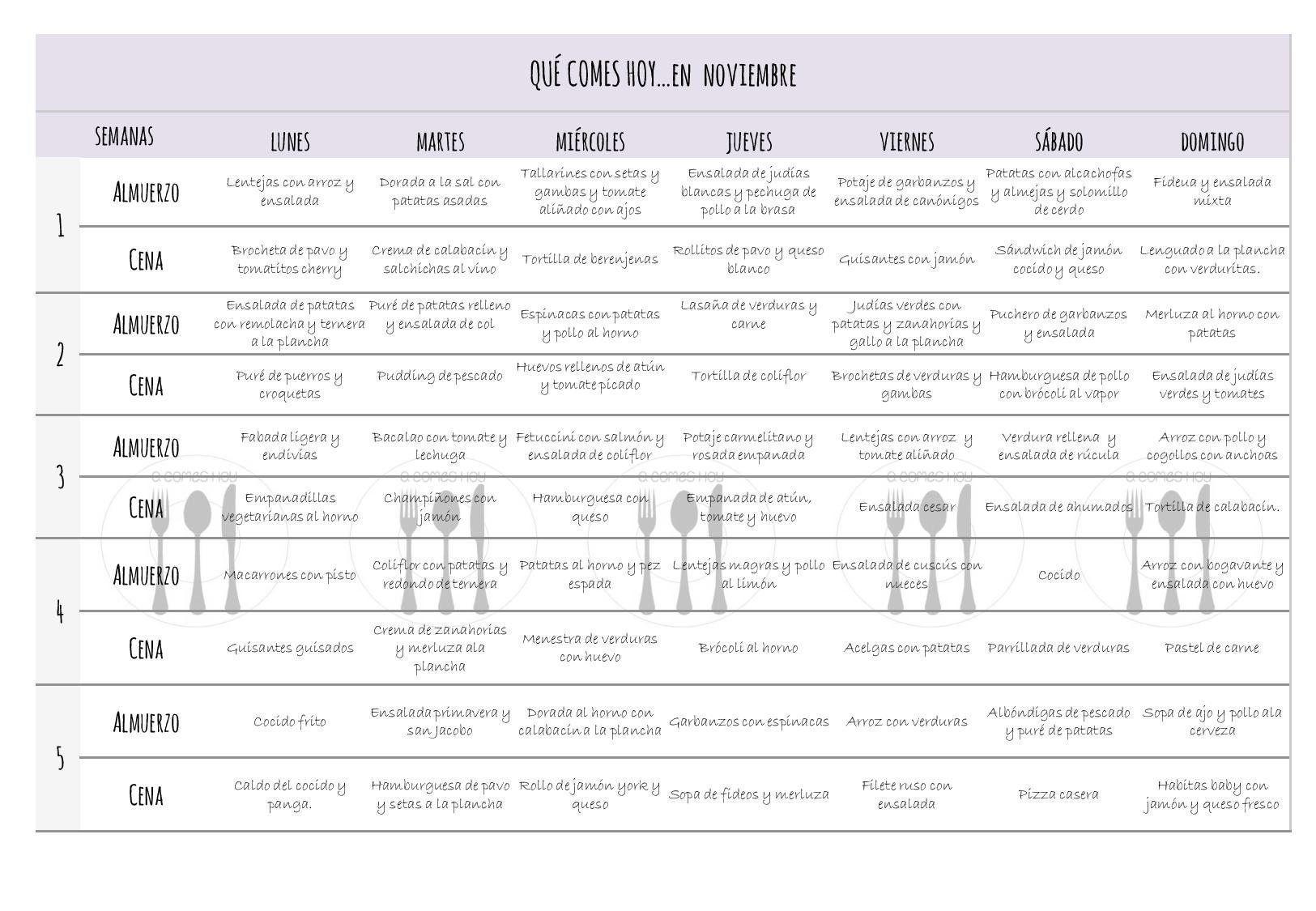 Men equilibrado para el mes de noviembre for Dieta familiar y planificacion de menus diarios y semanales