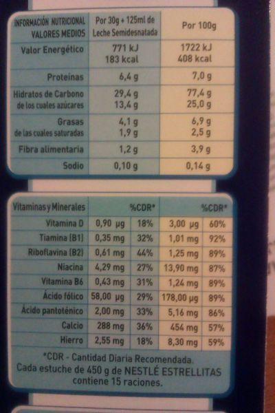 cereales etiquetado