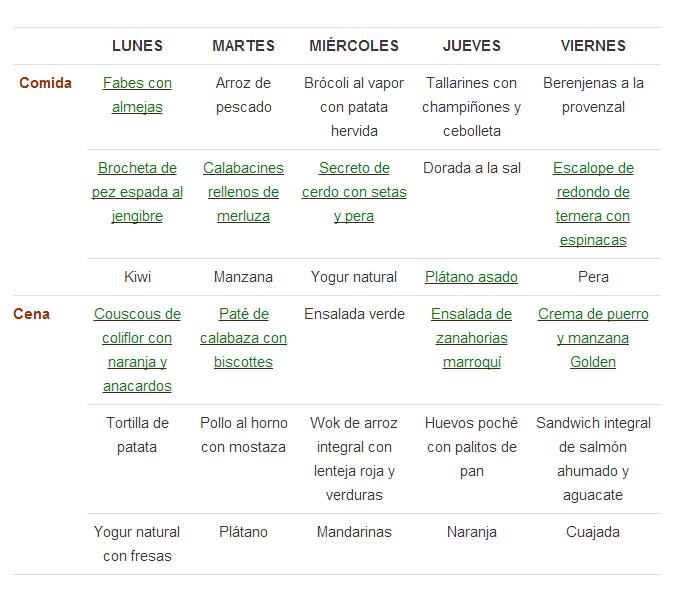 menu genuinus