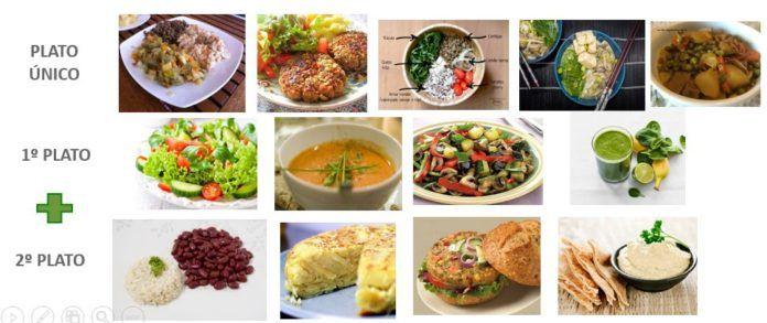 Menú Semanal Vegetariano