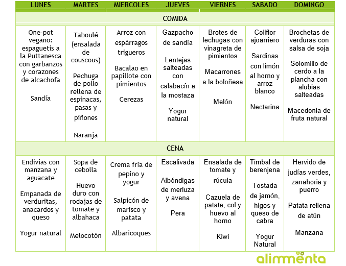 Men semanal y receta vegana for Menu semanal verano