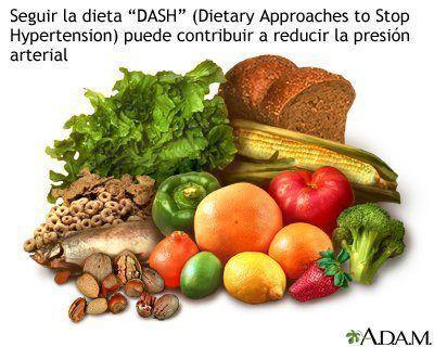 Hipertensión arterial alimentación saludable