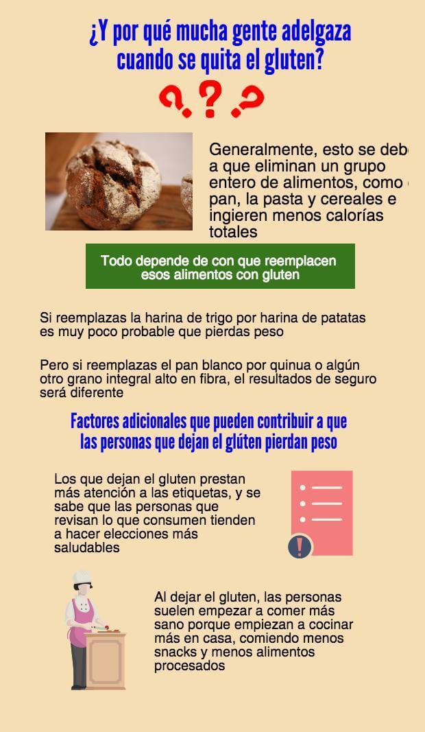 celiacos dieta para adelgazar