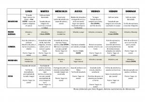 Cómo Prepararte Un Menú Semanal Bajo En Calorías